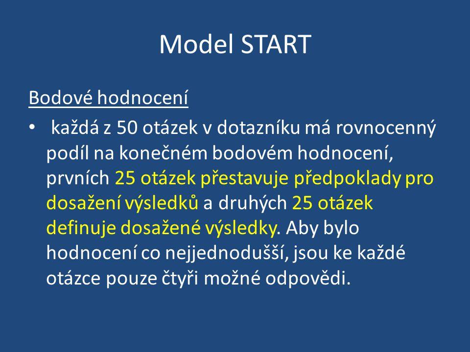 Model START Bodové hodnocení každá z 50 otázek v dotazníku má rovnocenný podíl na konečném bodovém hodnocení, prvních 25 otázek přestavuje předpoklady pro dosažení výsledků a druhých 25 otázek definuje dosažené výsledky.