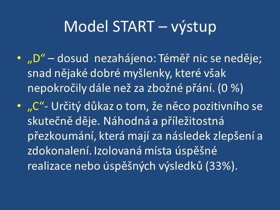 """Model START – výstup """"D – dosud nezahájeno: Téměř nic se neděje; snad nějaké dobré myšlenky, které však nepokročily dále než za zbožné přání."""