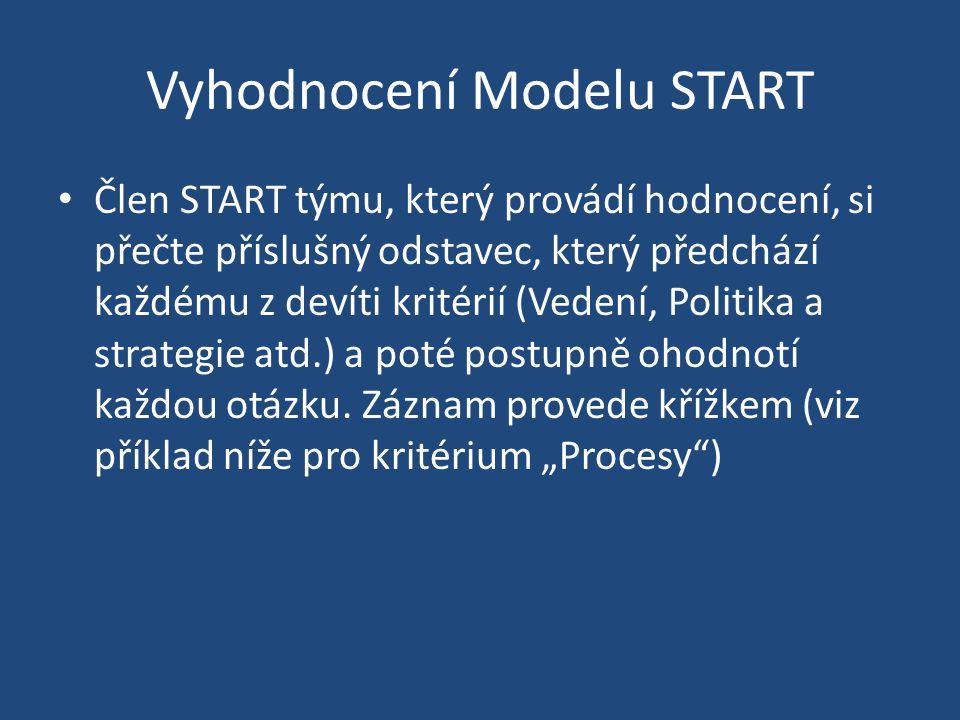 Vyhodnocení Modelu START Člen START týmu, který provádí hodnocení, si přečte příslušný odstavec, který předchází každému z devíti kritérií (Vedení, Politika a strategie atd.) a poté postupně ohodnotí každou otázku.