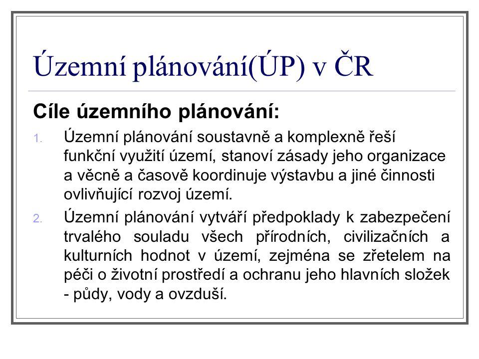 Územní plánování(ÚP) v ČR Cíle územního plánování: 1.