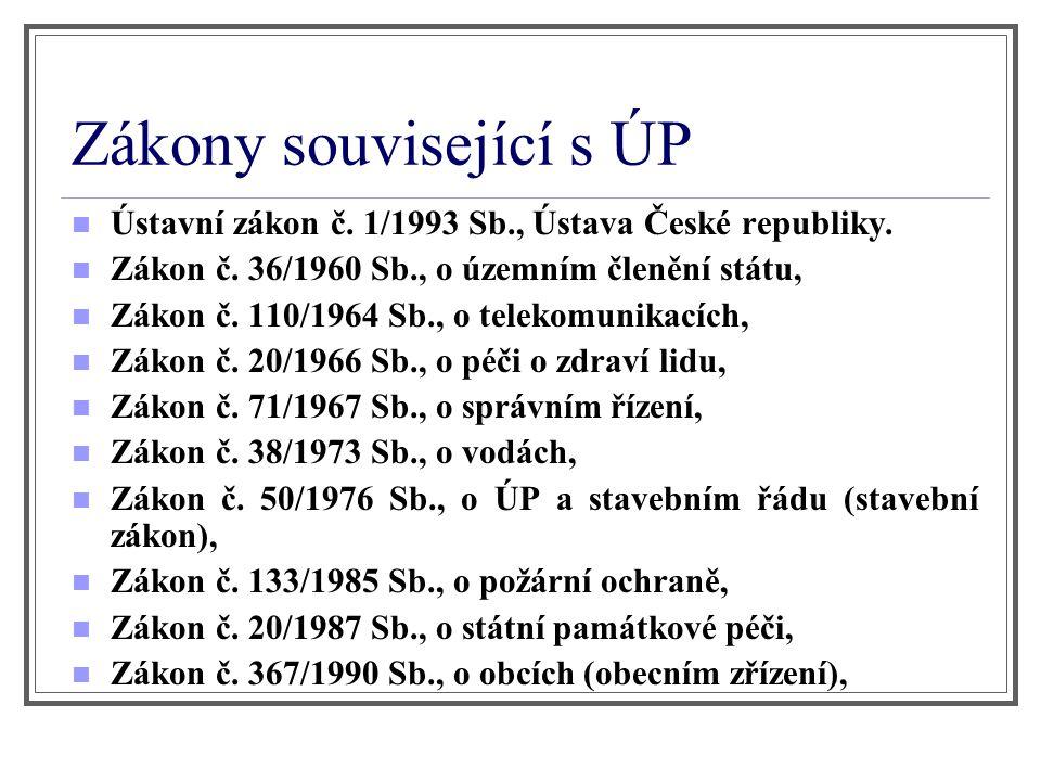 Zákony související s ÚP Ústavní zákon č. 1/1993 Sb., Ústava České republiky.
