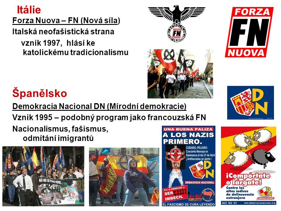 Švýcarsko Schweizerische Volkspartei SVP (Švýcarská lidová strana) propaguje švýcarský izolacionismus, boj proti přistěhovalectví, proti Islámu Popularitu získala v referendu proti výstavbě mešit Rumunsko Noua Dreapta ND (Nová pravice) Vznik 2000, hlásí se k odkazu rumunského fašismu, k předválečným Železným gardám, má i podobný znak keltský kříž na zeleném poli.