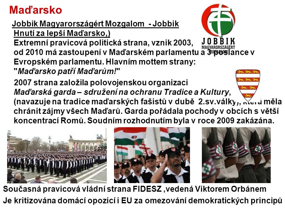 Slovensko Slovenská národná strana (SNS) Profiluje se jako konzervativní středopravicová strana, ale vzhledem k silným projevům nacionalismu, rasistickým postojem vůči Romům i mezinárodním kontaktům ji lze spíše řadit mezi extrémní pravici.