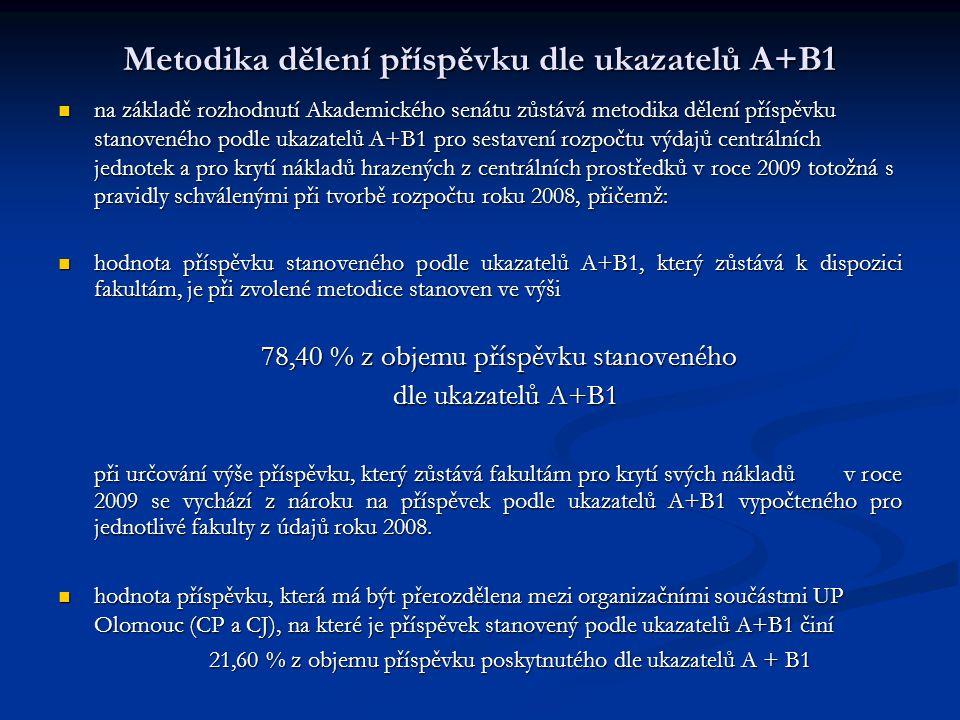 Metodika dělení příspěvku dle ukazatelů A+B1 na základě rozhodnutí Akademického senátu zůstává metodika dělení příspěvku stanoveného podle ukazatelů A+B1 pro sestavení rozpočtu výdajů centrálních jednotek a pro krytí nákladů hrazených z centrálních prostředků v roce 2009 totožná s pravidly schválenými při tvorbě rozpočtu roku 2008, přičemž: na základě rozhodnutí Akademického senátu zůstává metodika dělení příspěvku stanoveného podle ukazatelů A+B1 pro sestavení rozpočtu výdajů centrálních jednotek a pro krytí nákladů hrazených z centrálních prostředků v roce 2009 totožná s pravidly schválenými při tvorbě rozpočtu roku 2008, přičemž: hodnota příspěvku stanoveného podle ukazatelů A+B1, který zůstává k dispozici fakultám, je při zvolené metodice stanoven ve výši hodnota příspěvku stanoveného podle ukazatelů A+B1, který zůstává k dispozici fakultám, je při zvolené metodice stanoven ve výši 78,40 % z objemu příspěvku stanoveného 78,40 % z objemu příspěvku stanoveného dle ukazatelů A+B1 dle ukazatelů A+B1 při určování výše příspěvku, který zůstává fakultám pro krytí svých nákladů v roce 2009 se vychází z nároku na příspěvek podle ukazatelů A+B1 vypočteného pro jednotlivé fakulty z údajů roku 2008.