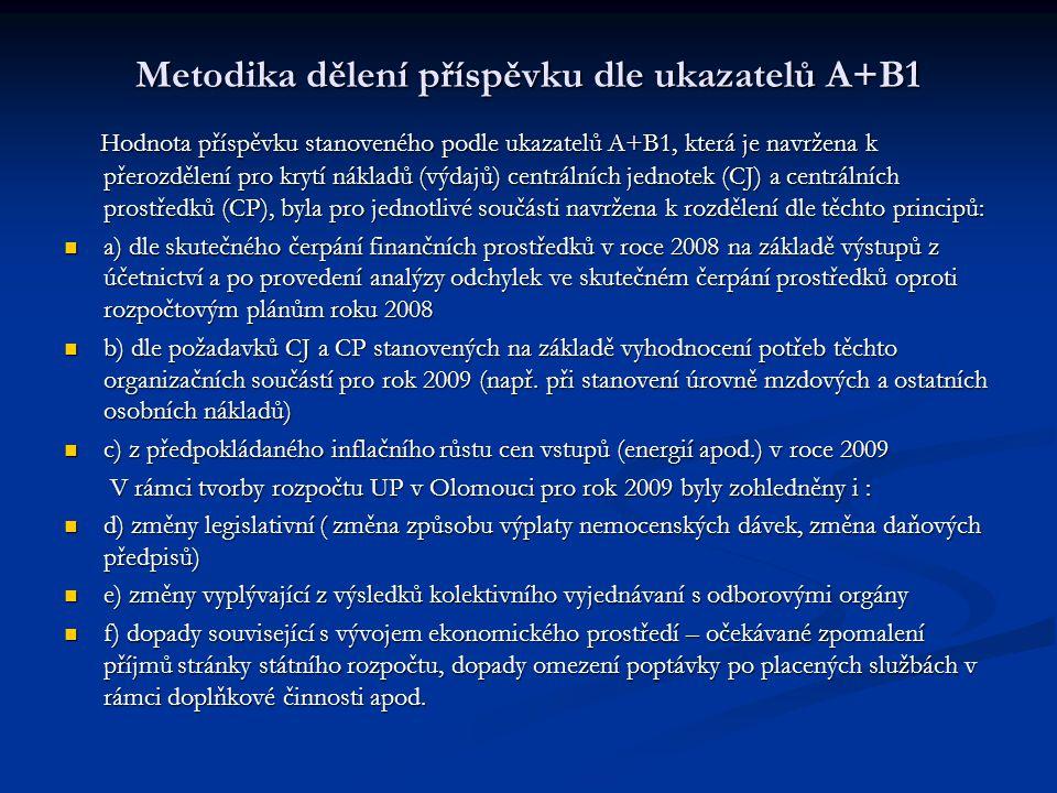 Metodika dělení příspěvku dle ukazatelů A+B1 Hodnota příspěvku stanoveného podle ukazatelů A+B1, která je navržena k přerozdělení pro krytí nákladů (výdajů) centrálních jednotek (CJ) a centrálních prostředků (CP), byla pro jednotlivé součásti navržena k rozdělení dle těchto principů: Hodnota příspěvku stanoveného podle ukazatelů A+B1, která je navržena k přerozdělení pro krytí nákladů (výdajů) centrálních jednotek (CJ) a centrálních prostředků (CP), byla pro jednotlivé součásti navržena k rozdělení dle těchto principů: a) dle skutečného čerpání finančních prostředků v roce 2008 na základě výstupů z účetnictví a po provedení analýzy odchylek ve skutečném čerpání prostředků oproti rozpočtovým plánům roku 2008 a) dle skutečného čerpání finančních prostředků v roce 2008 na základě výstupů z účetnictví a po provedení analýzy odchylek ve skutečném čerpání prostředků oproti rozpočtovým plánům roku 2008 b) dle požadavků CJ a CP stanovených na základě vyhodnocení potřeb těchto organizačních součástí pro rok 2009 (např.