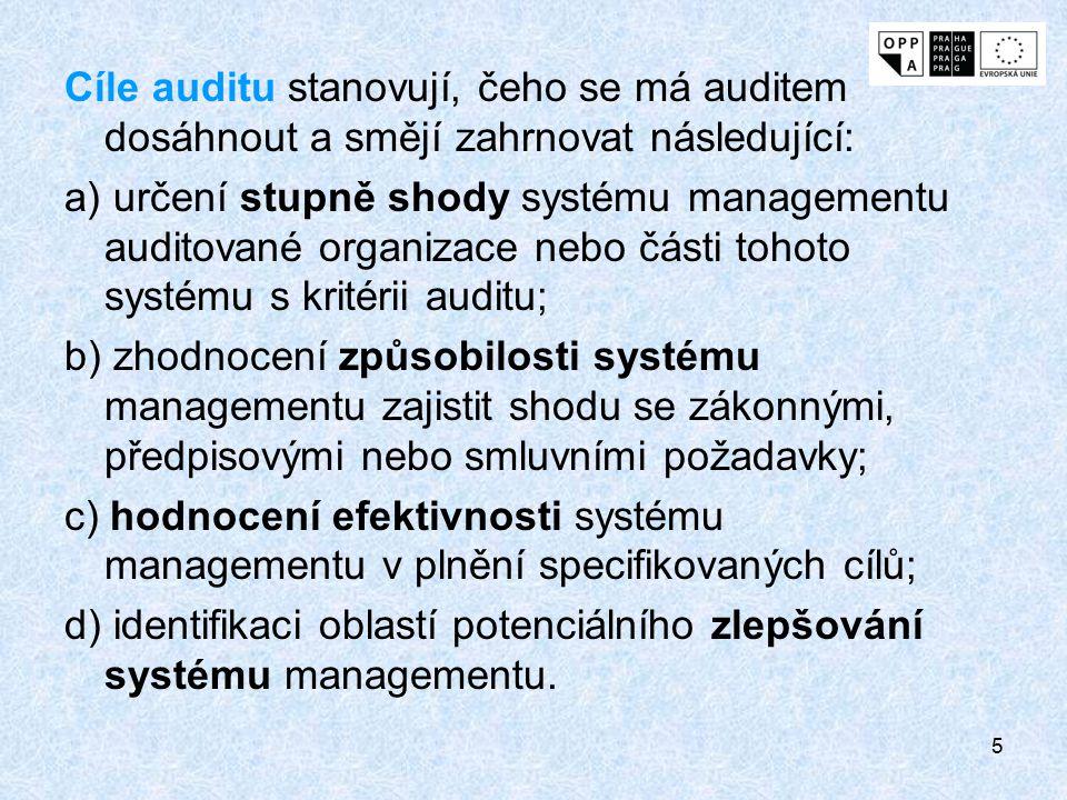 5 Cíle auditu stanovují, čeho se má auditem dosáhnout a smějí zahrnovat následující: a) určení stupně shody systému managementu auditované organizace