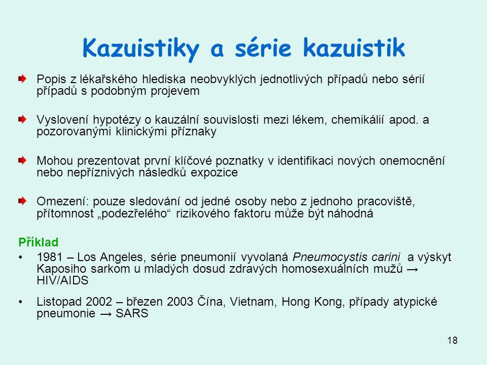 18 Kazuistiky a série kazuistik Popis z lékařského hlediska neobvyklých jednotlivých případů nebo sérií případů s podobným projevem Vyslovení hypotézy o kauzální souvislosti mezi lékem, chemikálií apod.