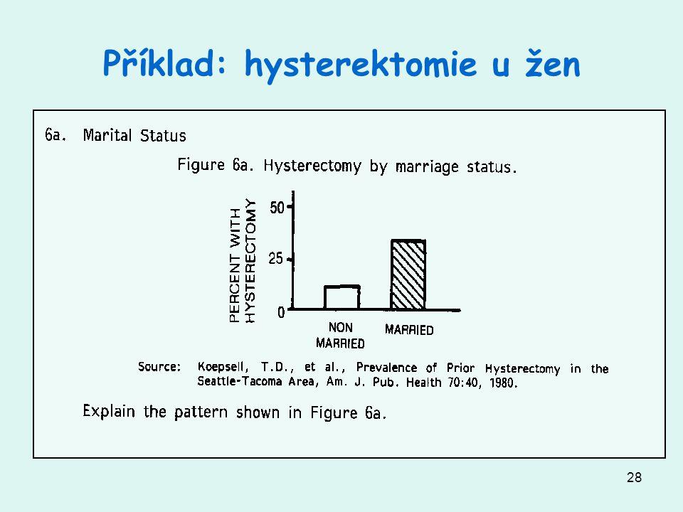 28 Příklad: hysterektomie u žen