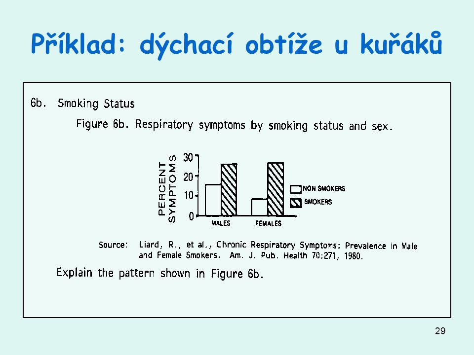 29 Příklad: dýchací obtíže u kuřáků