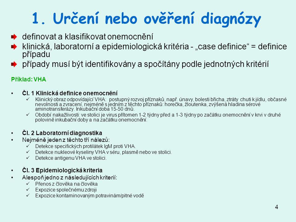 """4 1. Určení nebo ověření diagnózy definovat a klasifikovat onemocnění klinická, laboratorní a epidemiologická kritéria - """"case definice"""" = definice př"""