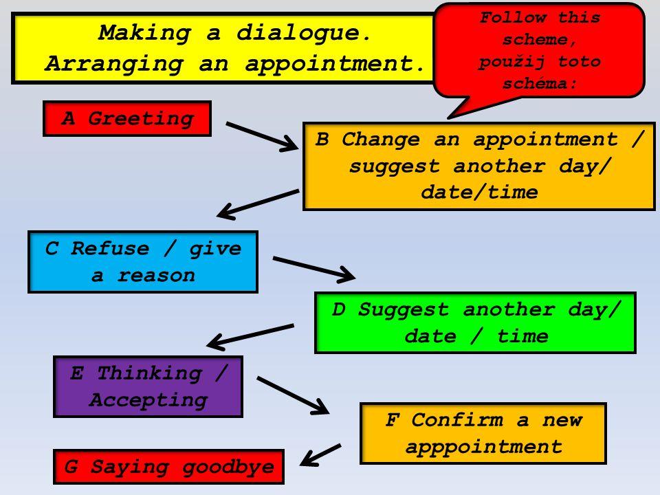 1) Slovní zásobu pro vedení dialogu na téma změna dohodnuté schůzky.