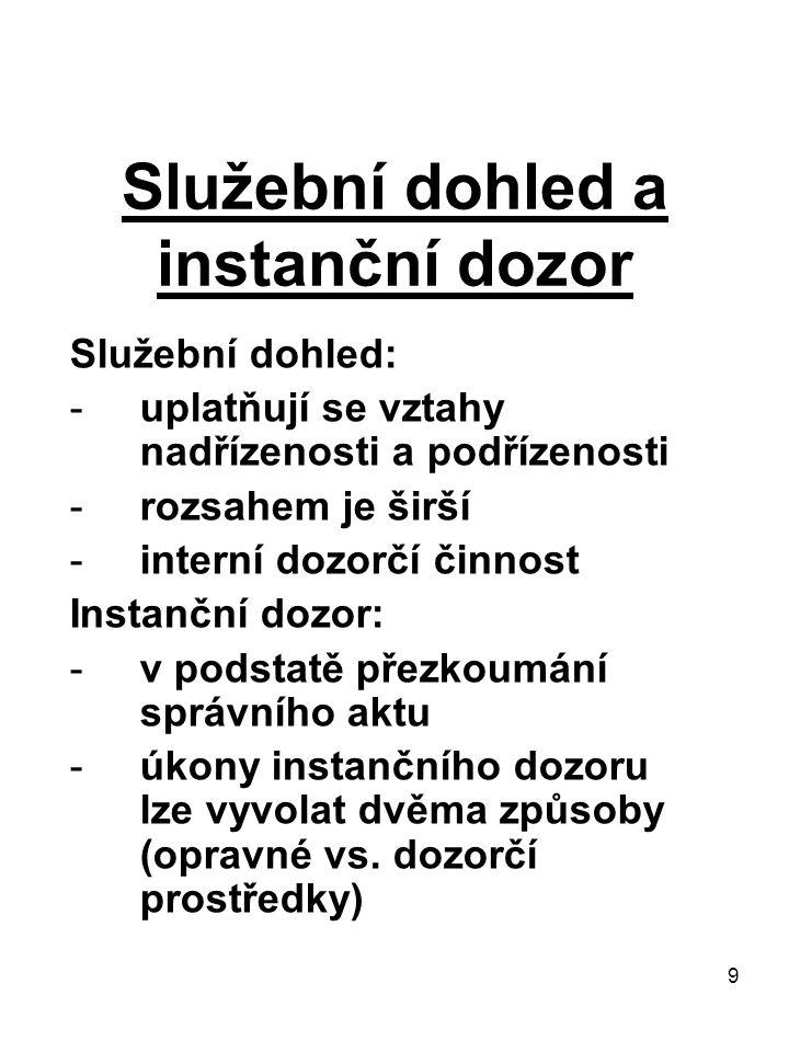 10 Státní dozor nad územ.veřejnoprávními korporacemi Tzv.