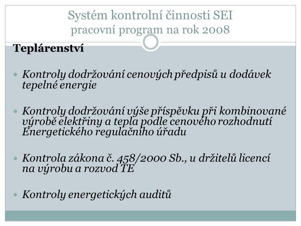 Systém kontrolní činnosti SEI pracovní program na rok 2008 Teplárenství Kontroly dodržování cenových předpisů u dodávek tepelné energie Kontroly dodrž