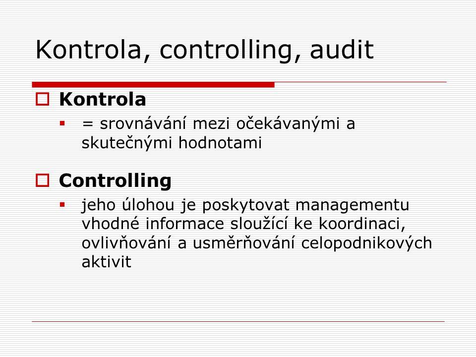 Kontrola, controlling, audit  Kontrola  = srovnávání mezi očekávanými a skutečnými hodnotami  Controlling  jeho úlohou je poskytovat managementu vhodné informace sloužící ke koordinaci, ovlivňování a usměrňování celopodnikových aktivit