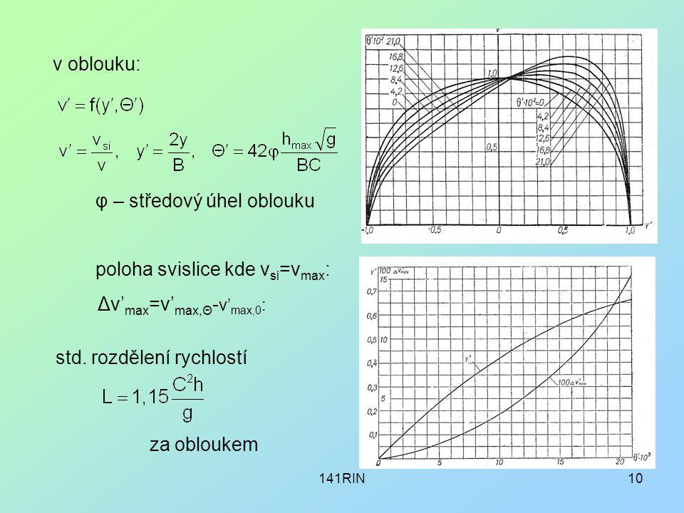 141RIN10 v oblouku: φ – středový úhel oblouku poloha svislice kde v si =v max : Δv' max =v' max,Θ - v' max,0 : std. rozdělení rychlostí za obloukem