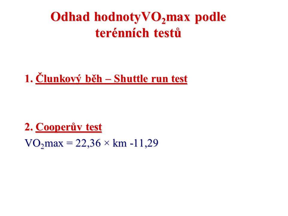 1. Člunkový běh – Shuttle run test 2. Cooperův test VO 2 max = 22,36 × km -11,29 Odhad hodnotyVO 2 max podle terénních testů