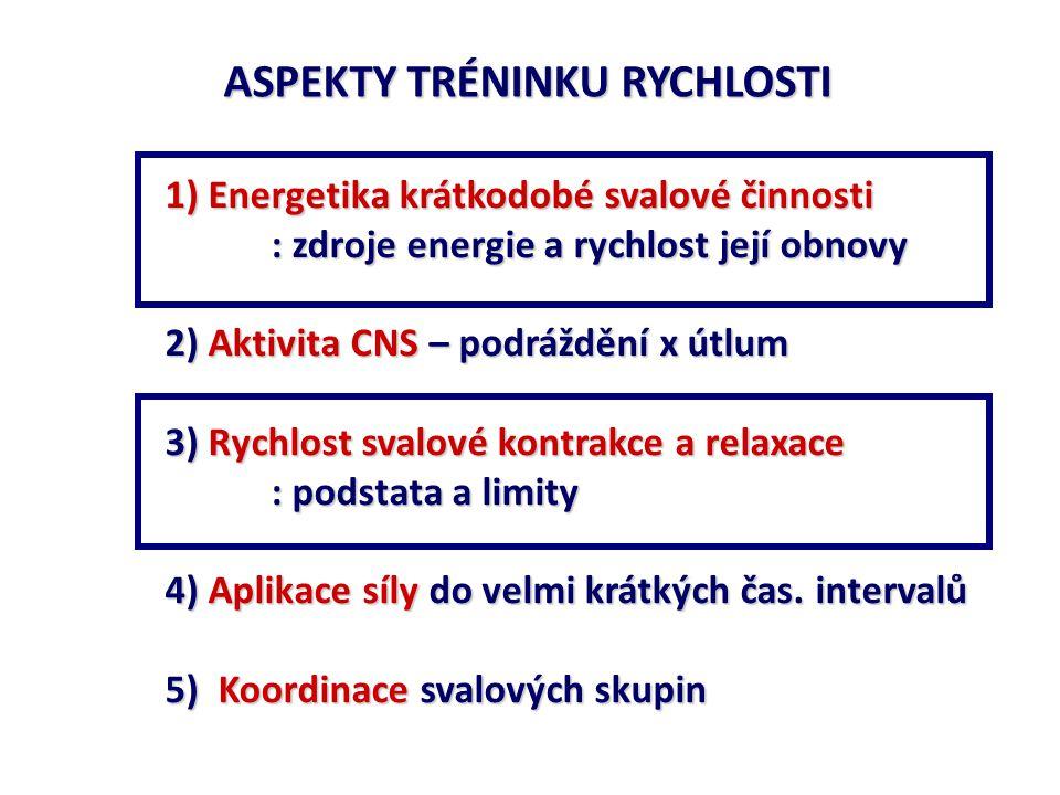ASPEKTY TRÉNINKU RYCHLOSTI 1) Energetika krátkodobé svalové činnosti : zdroje energie a rychlost její obnovy 2) Aktivita CNS – podráždění x útlum 3) R