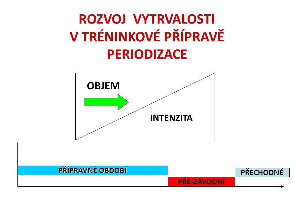 1.Metody nepřerušovaného zatížení (kontinuální) : při 90 % VO 2 maxod 15-20 min : při 80 % od 40-45 min : při 60 %do 200 min : Souvislá : Střídavá : Fartleg (hra s intenzitou) : využití převážně při stimulaci obecné vytrvalosti Důležitou roli sehrávají INTENZITA A OBJEM ZATÍŽENÍ : inverzní vztah (vysoká intenzita – nízký objem) : inverzní vztah (vysoká intenzita – nízký objem).