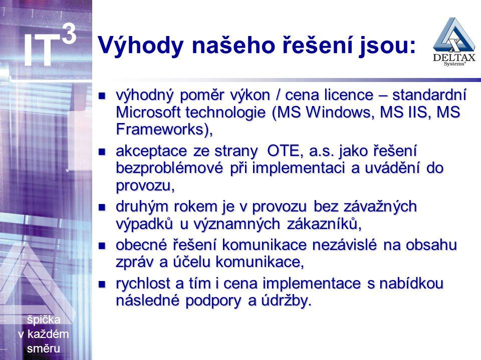 špička v každém směru IT 3 Výhody našeho řešení jsou: výhodný poměr výkon / cena licence – standardní Microsoft technologie (MS Windows, MS IIS, MS Frameworks), výhodný poměr výkon / cena licence – standardní Microsoft technologie (MS Windows, MS IIS, MS Frameworks), akceptace ze strany OTE, a.s.