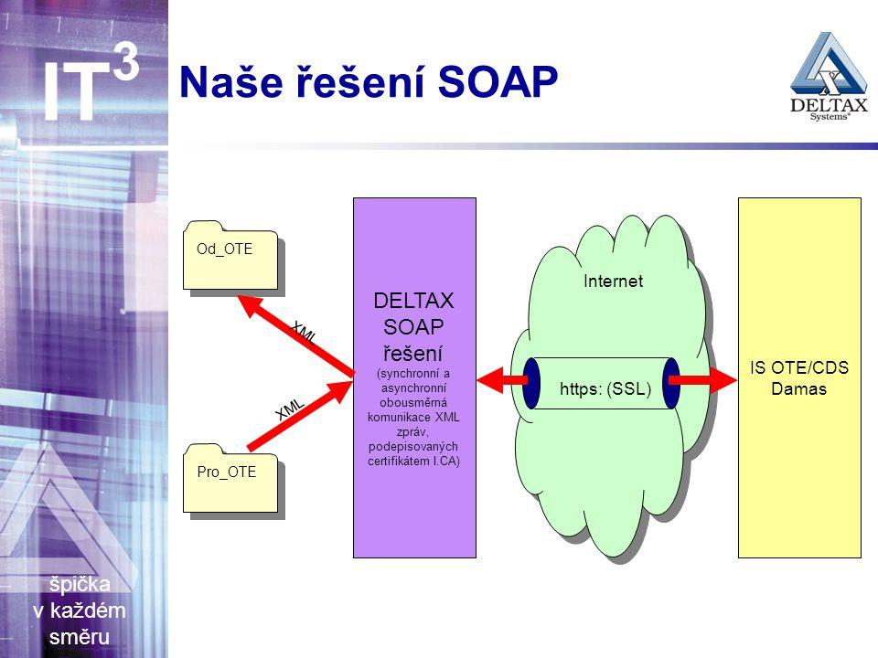 špička v každém směru IT 3 Naše řešení SOAP IS OTE/CDS Damas DELTAX SOAP řešení (synchronní a asynchronní obousměrná komunikace XML zpráv, podepisovaných certifikátem I.CA) https: (SSL) Pro_OTE Od_OTE Internet XML