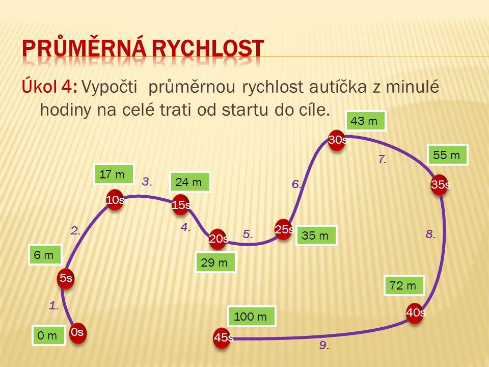 Úkol 4: Vypočti průměrnou rychlost autíčka z minulé hodiny na celé trati od startu do cíle.