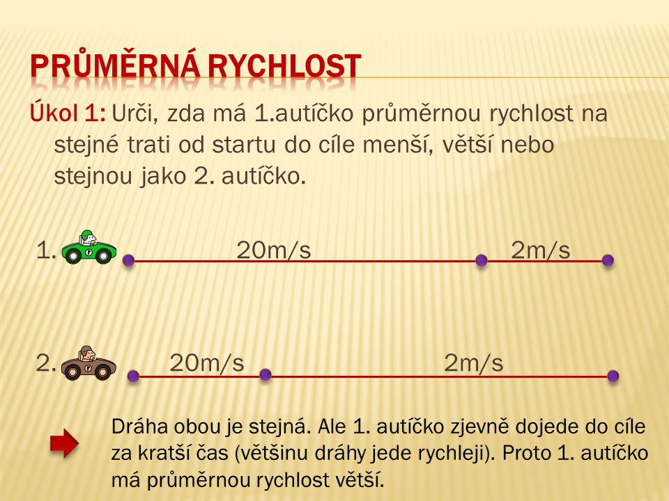 Úkol 1: Urči, zda má 1.autíčko průměrnou rychlost na stejné trati od startu do cíle menší, větší nebo stejnou jako 2. autíčko. 1. 20m/s 2m/s 2. 20m/s