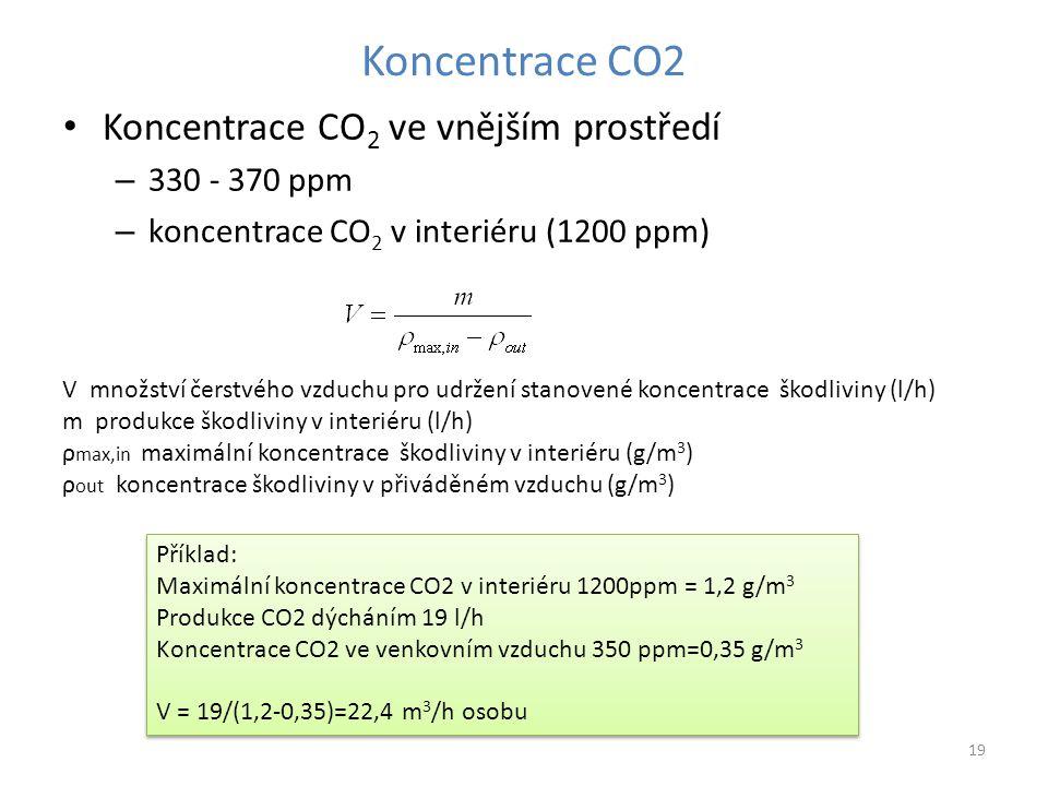 Koncentrace CO2 Koncentrace CO 2 ve vnějším prostředí – 330 - 370 ppm – koncentrace CO 2 v interiéru (1200 ppm) 19 V množství čerstvého vzduchu pro udržení stanovené koncentrace škodliviny (l/h) m produkce škodliviny v interiéru (l/h) ρ max,in maximální koncentrace škodliviny v interiéru (g/m 3 ) ρ out koncentrace škodliviny v přiváděném vzduchu (g/m 3 ) Příklad: Maximální koncentrace CO2 v interiéru 1200ppm = 1,2 g/m 3 Produkce CO2 dýcháním 19 l/h Koncentrace CO2 ve venkovním vzduchu 350 ppm=0,35 g/m 3 V = 19/(1,2-0,35)=22,4 m 3 /h osobu Příklad: Maximální koncentrace CO2 v interiéru 1200ppm = 1,2 g/m 3 Produkce CO2 dýcháním 19 l/h Koncentrace CO2 ve venkovním vzduchu 350 ppm=0,35 g/m 3 V = 19/(1,2-0,35)=22,4 m 3 /h osobu