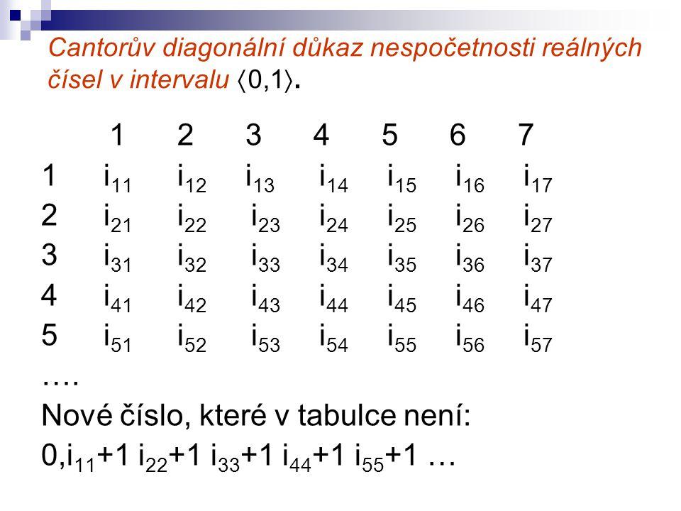 Cantorův diagonální důkaz nespočetnosti reálných čísel v intervalu  0,1 . 1234567 1 i 11 i 12 i 13 i 14 i 15 i 16 i 17 2 i 21 i 22 i 23 i 24 i 25 i