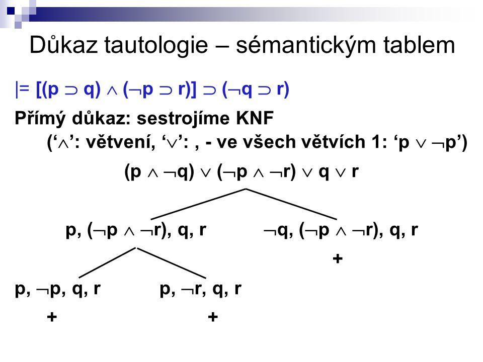 Důkaz tautologie – sémantickým tablem |= [(p  q)  (  p  r)]  (  q  r) Přímý důkaz: sestrojíme KNF ('  ': větvení, '  ':, - ve všech větvích 1