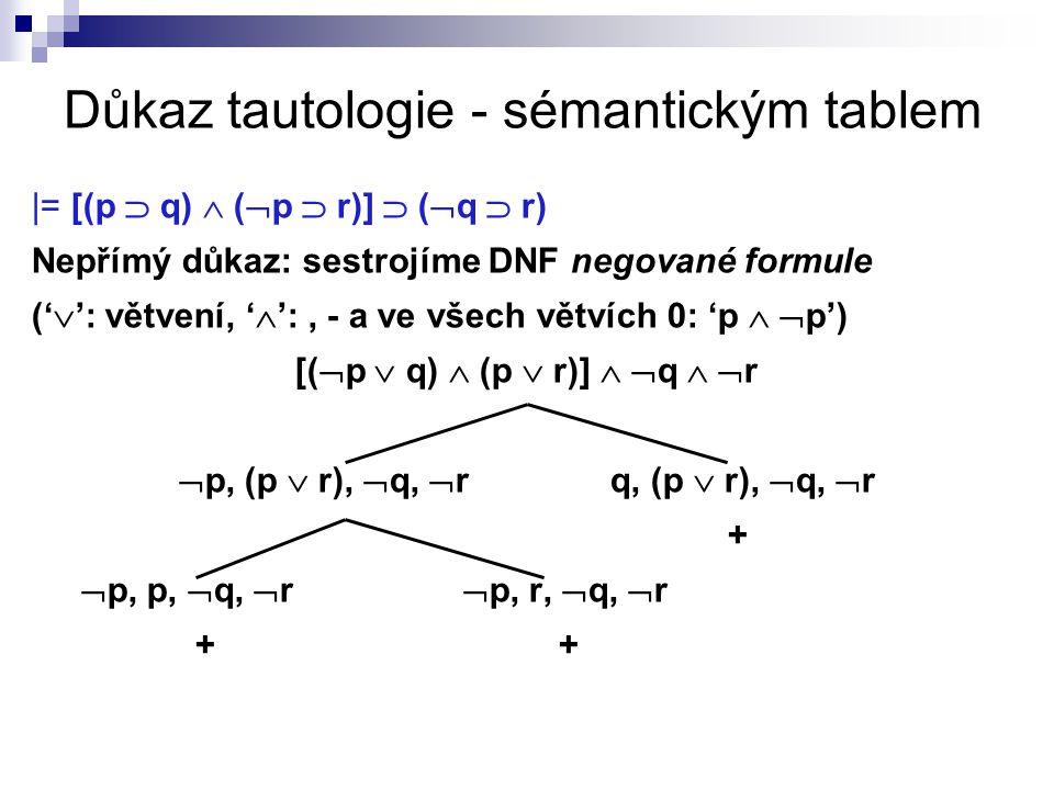 Důkaz tautologie - sémantickým tablem |= [(p  q)  (  p  r)]  (  q  r) Nepřímý důkaz: sestrojíme DNF negované formule ('  ': větvení, '  ':, -