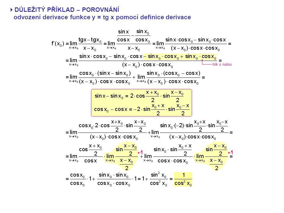  DŮLEŽITÝ PŘÍKLAD – POROVNÁNÍ odvození derivace funkce y = tg x pomocí definice derivace