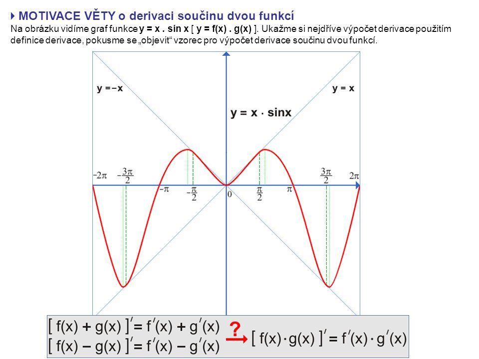  MOTIVACE VĚTY o derivaci součinu dvou funkcí Na obrázku vidíme graf funkce y = x.