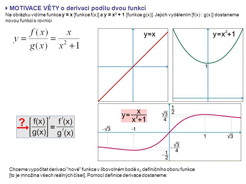  MOTIVACE VĚTY o derivaci podílu dvou funkcí Na obrázku vidíme funkce y = x [funkce f(x)] a y = x 2 + 1 [funkce g(x)].
