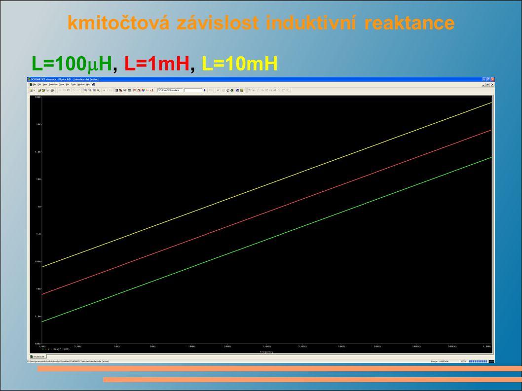 kmitočtová závislost induktivní reaktance L=100  H, L=1mH, L=10mH