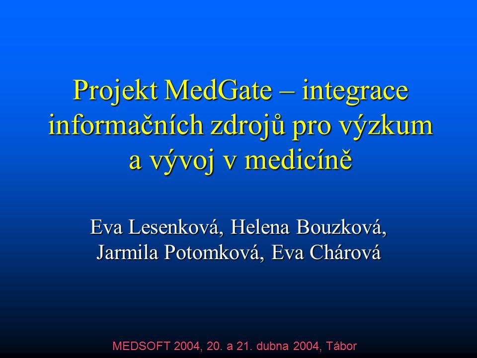 Projekt MedGate – integrace informačních zdrojů pro výzkum a vývoj v medicíně Eva Lesenková, Helena Bouzková, Jarmila Potomková, Eva Chárová MEDSOFT 2004, 20.