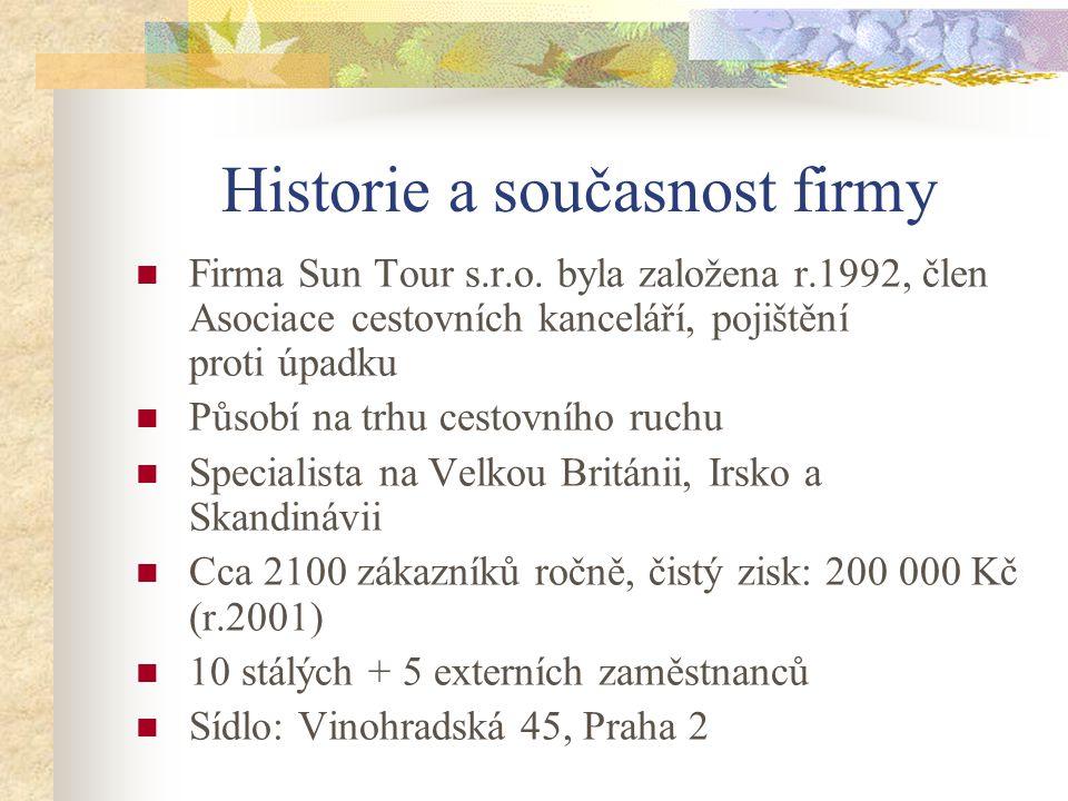 Historie a současnost firmy Firma Sun Tour s.r.o. byla založena r.1992, člen Asociace cestovních kanceláří, pojištění proti úpadku Působí na trhu cest