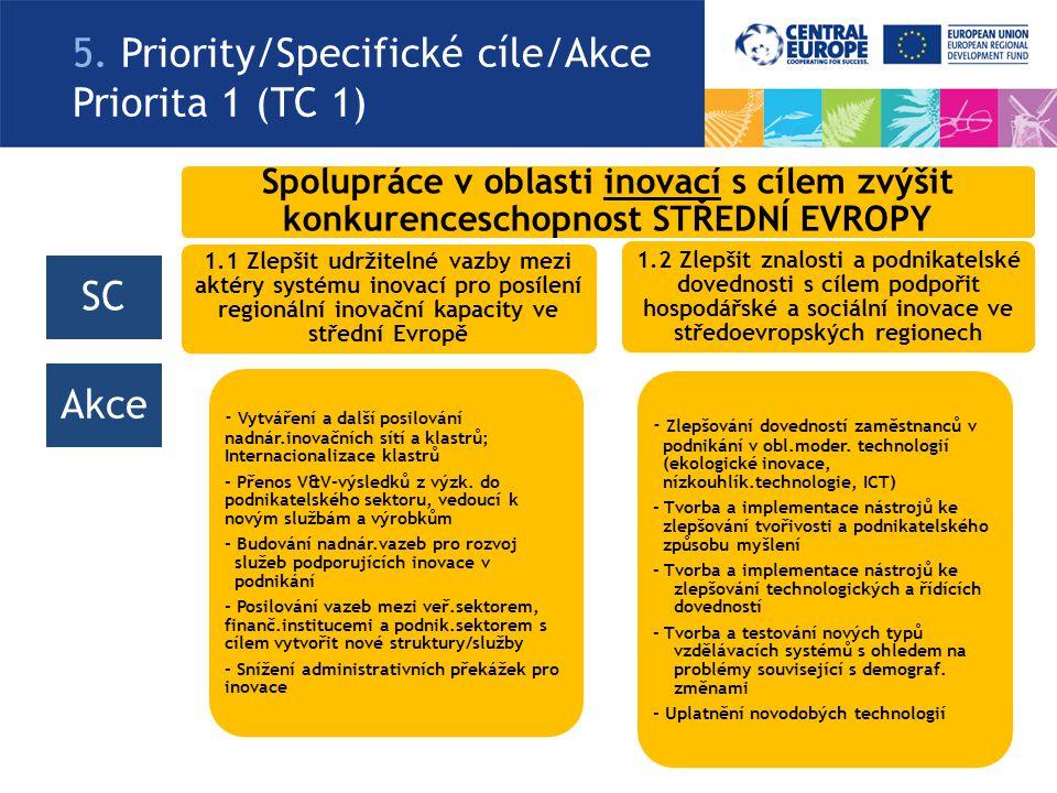 5. Priority/Specifické cíle/Akce Priorita 1 (TC 1) Spolupráce v oblasti inovací s cílem zvýšit konkurenceschopnost STŘEDNÍ EVROPY 1.1 Zlepšit udržitel