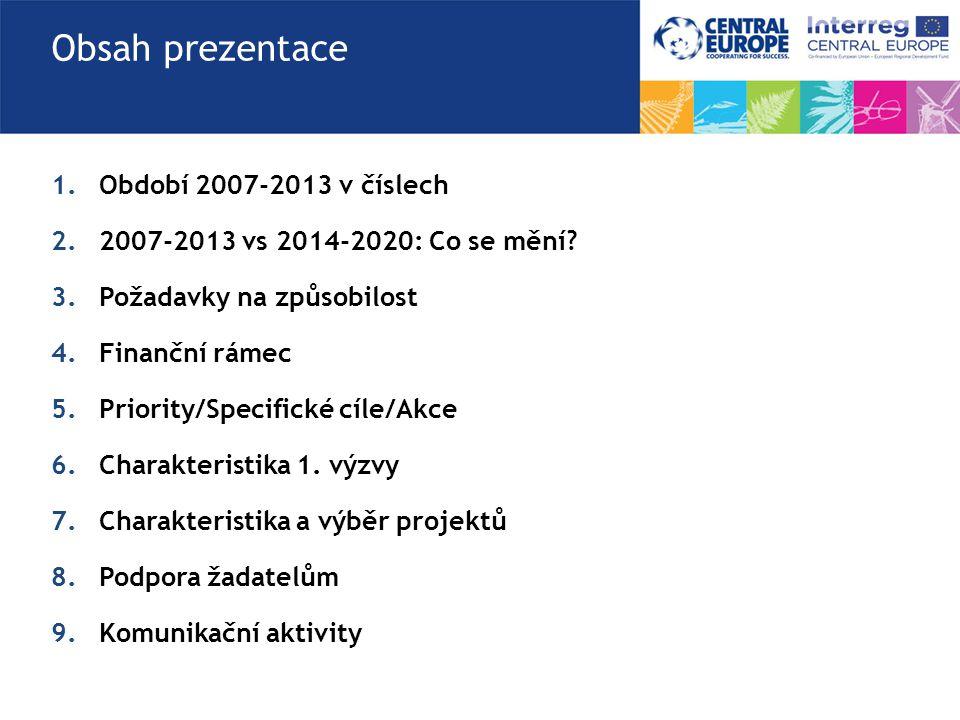 1.Období 2007-2013 v číslech 2.2007-2013 vs 2014-2020: Co se mění? 3.Požadavky na způsobilost 4.Finanční rámec 5.Priority/Specifické cíle/Akce 6.Chara