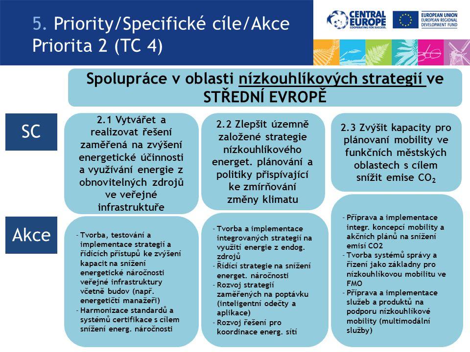 5. Priority/Specifické cíle/Akce Priorita 2 (TC 4) Spolupráce v oblasti nízkouhlíkových strategií ve STŘEDNÍ EVROPĚ 2.1 Vytvářet a realizovat řešení z