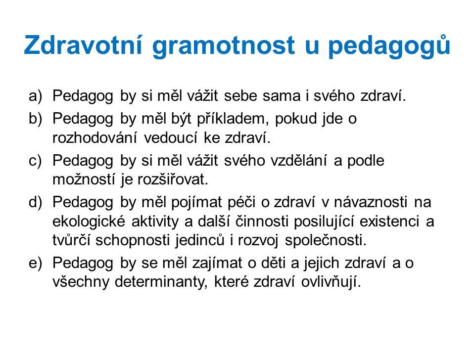 Zdravotní gramotnost u pedagogů a)Pedagog by si měl vážit sebe sama i svého zdraví. b)Pedagog by měl být příkladem, pokud jde o rozhodování vedoucí ke