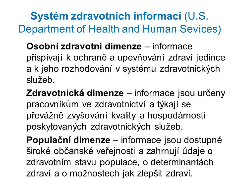 Systém zdravotních informací (U.S. Department of Health and Human Sevices) Osobní zdravotní dimenze – informace přispívají k ochraně a upevňování zdra