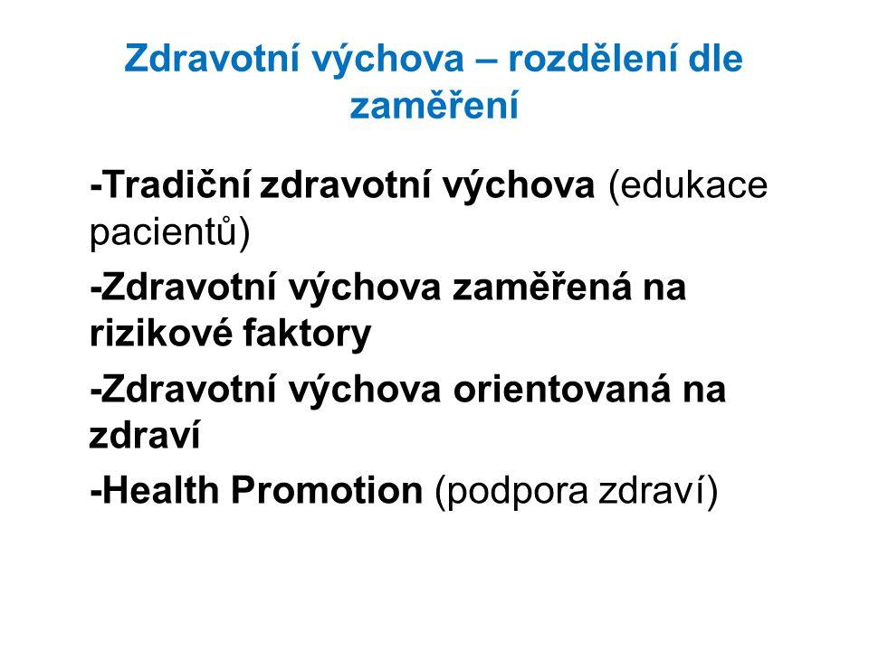 Zdravotní výchova – rozdělení dle zaměření -Tradiční zdravotní výchova (edukace pacientů) -Zdravotní výchova zaměřená na rizikové faktory -Zdravotní v