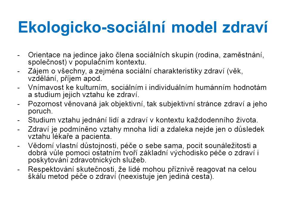 Ekologicko-sociální model zdraví -Orientace na jedince jako člena sociálních skupin (rodina, zaměstnání, společnost) v populačním kontextu. -Zájem o v