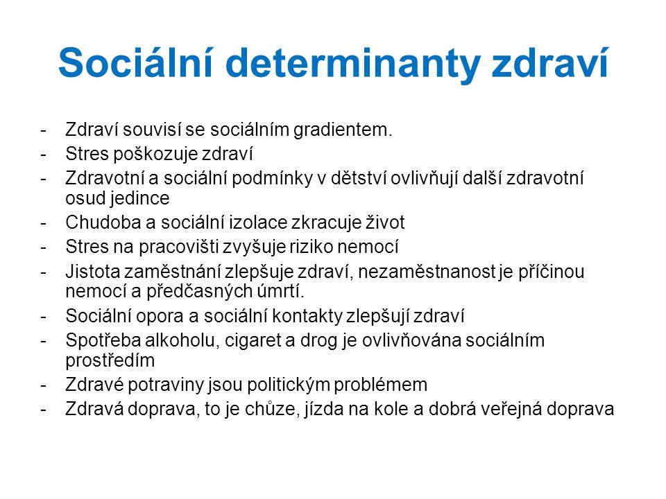 Sociální determinanty zdraví -Zdraví souvisí se sociálním gradientem. -Stres poškozuje zdraví -Zdravotní a sociální podmínky v dětství ovlivňují další