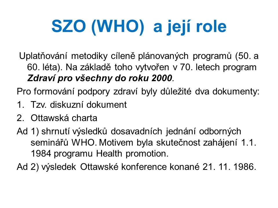 SZO (WHO) a její role Uplatňování metodiky cíleně plánovaných programů (50. a 60. léta). Na základě toho vytvořen v 70. letech program Zdraví pro všec