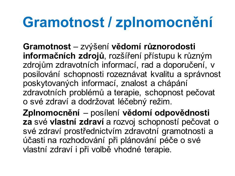 Gramotnost / zplnomocnění Gramotnost – zvýšení vědomí různorodosti informačních zdrojů, rozšíření přístupu k různým zdrojům zdravotních informací, rad