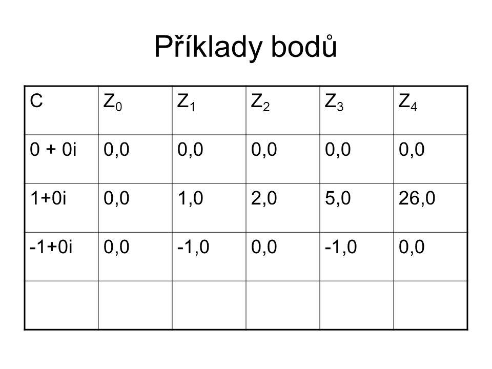Příklady bodů CZ0Z0 Z1Z1 Z2Z2 Z3Z3 Z4Z4 0 + 0i0,0 1+0i0,01,02,05,026,0 -1+0i0,0-1,00,0-1,00,0