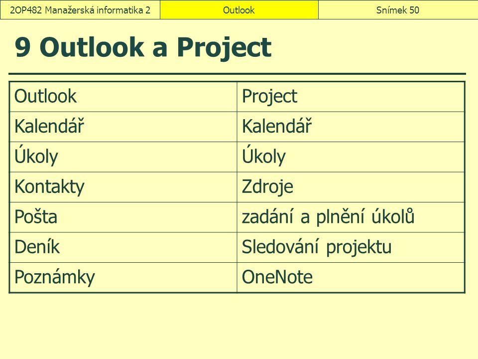 OutlookSnímek 502OP482 Manažerská informatika 2 9 Outlook a Project OutlookProject Kalendář Úkoly KontaktyZdroje Poštazadání a plnění úkolů DeníkSledování projektu PoznámkyOneNote