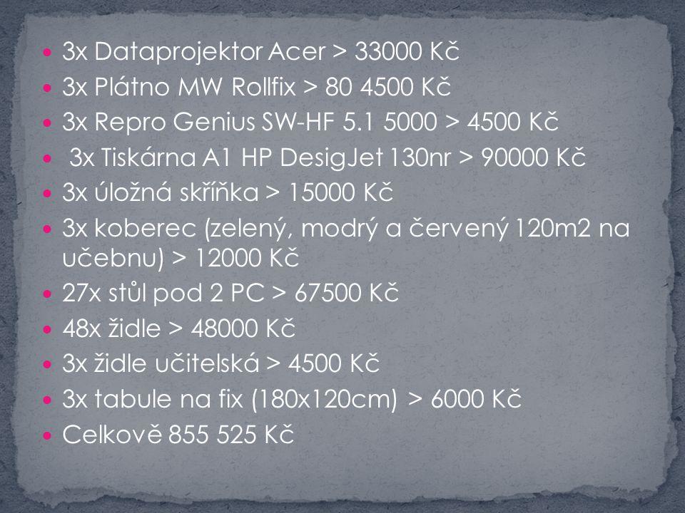 3x Dataprojektor Acer > 33000 Kč 3x Plátno MW Rollfix > 80 4500 Kč 3x Repro Genius SW-HF 5.1 5000 > 4500 Kč 3x Tiskárna A1 HP DesigJet 130nr > 90000 Kč 3x úložná skříňka > 15000 Kč 3x koberec (zelený, modrý a červený 120m2 na učebnu) > 12000 Kč 27x stůl pod 2 PC > 67500 Kč 48x židle > 48000 Kč 3x židle učitelská > 4500 Kč 3x tabule na fix (180x120cm) > 6000 Kč Celkově 855 525 Kč