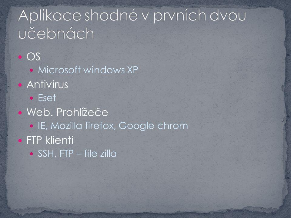OS Linux Debian Aplikace Open office Gimp